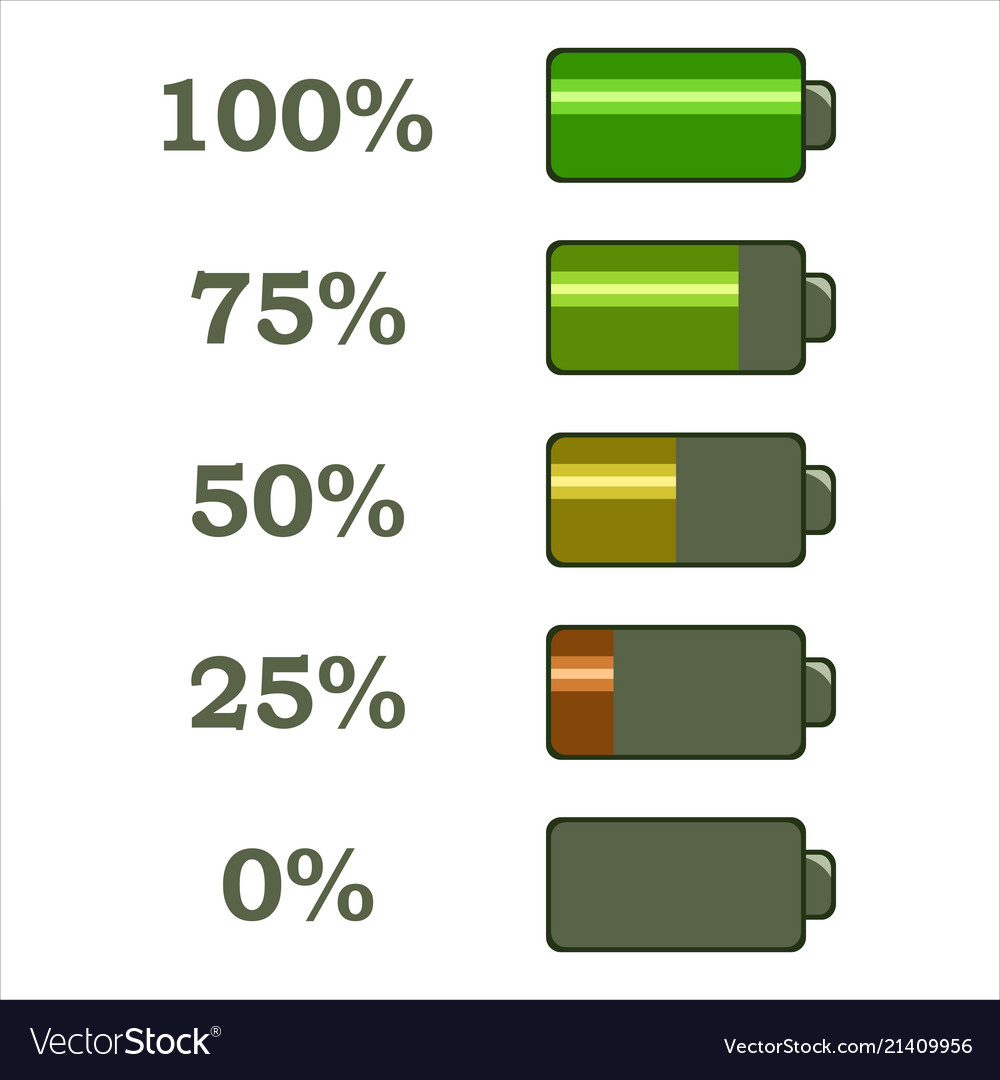 Battery power levels