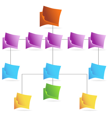 organization chart of hotel. organization chart of hotel.