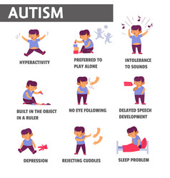 Child autism symptoms isolated icons mental vector
