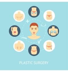 Plastic surgery flat icon set Plastic surgery vector image