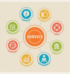 service concept with icons vector image