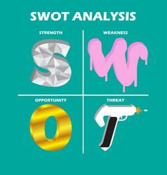 swot analysis chart quadrant vector image