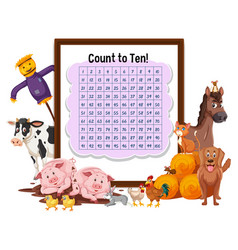 Counting number 1-100 board with farm animals vector