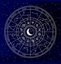 zodiac astrology circle astrological vector image