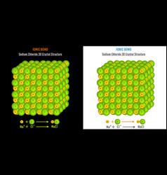 Ionic bond in sodium chloride crystal vector
