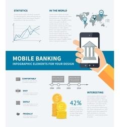 Online banking infographic vector