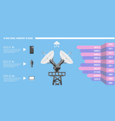 telecommunication infographic with data elements vector image