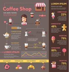 Coffee Shop - poster brochure cover template vector