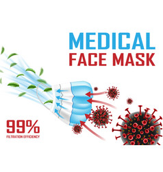 medical mask for doctors and patients surgical vector image