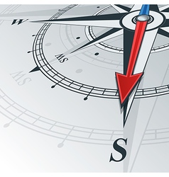 Compass south vector