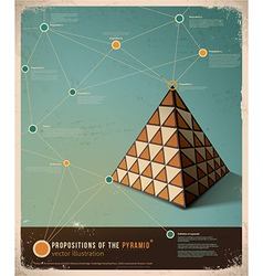 Retro Infographic Template Pyramid vector image