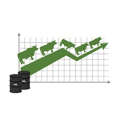 Growth rate of oil Oil quotations increase Barrel vector image