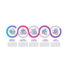Consumerism motivation infographic template vector