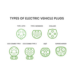 Types electric vehicle plugs electro vector