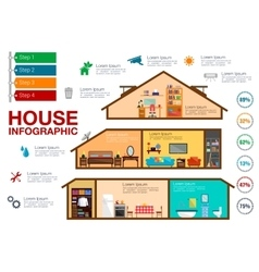 House infographics with rooms furnitures charts vector