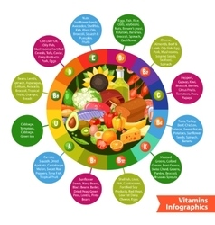 Food Products Vitamin Infographics vector