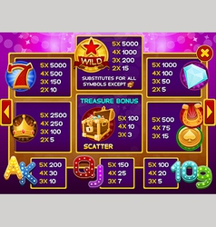 Info screen for slots game vector image