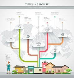 Timeline Info graphic house constructions vector image vector image