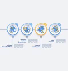 Society progress benefits infographic template vector