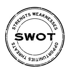 Grunge black swot strengths weaknesses vector