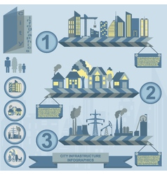 Set of elements infrastructure city vector image