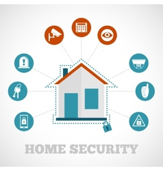 Home Security Icon Flat vector image