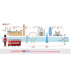london england tourist attractions infographic vector image