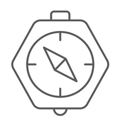 compass thin line icon geography and direction vector image