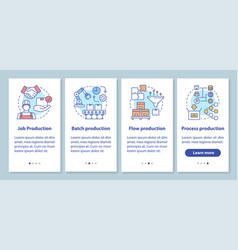 Manufacturing method onboarding mobile app page vector