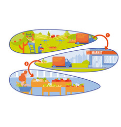 smart farm supplies products to store cartoon vector image