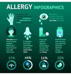 Allergy Infographics Set vector image
