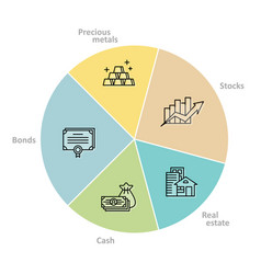 asset allocation pie chart graph financial vector image
