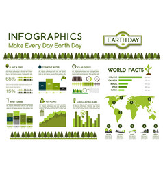 infographics on environment nature ecology vector image vector image