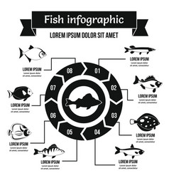 Fish infographic concept simple style vector
