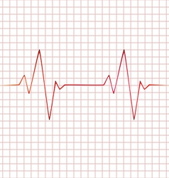 Heart beats cardiogram vector