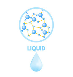 Matter in different states liquid vector