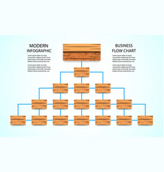 Flow chart information infographics concept vector