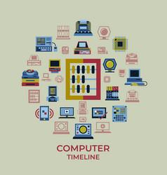 digital personal computer timeline vector image