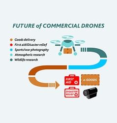 Future commercial drones vector