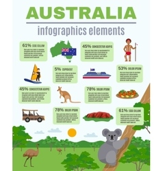 Australia Infographics Elements vector