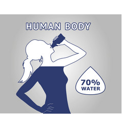 human body water vector image