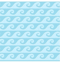 Seamless blue grunge pattern sea waves vector image