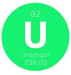 Uranium chemical element vector image