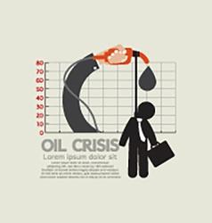Hangman on oil crisis chart vector