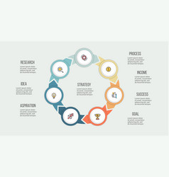business infographics circle with 7 parts vector image
