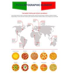 Pizza popular world map infographics vector