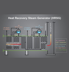 heat recovery steam generator process chart info vector image