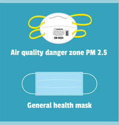 protective mask for air quality danger zone vector image
