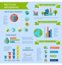 Recycling Infographic Set vector