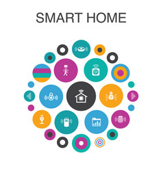 Smart home infographic circle concept smart ui vector